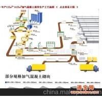 加气混凝土设备系列(图)-年产2-10万m3