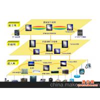 萨基姆FMX系列数字交叉连接复用设备FMX系列数字交叉连接复用设备