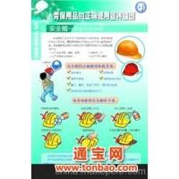 劳保用品的正确使用-2010安全生产宣教系列展板