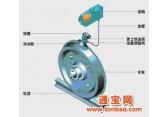 中国轨道涂油器新科技DG180S天车轨道